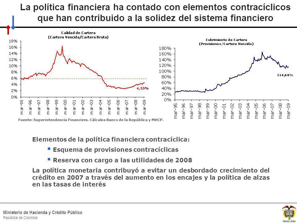 HACIA UN MINISTERIO AGIL, ACERTADO Y CONFIABLE Ministerio de Hacienda y Crédito Público República de Colombia Fuente: Superintendencia Financiera.