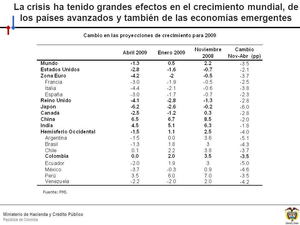 HACIA UN MINISTERIO AGIL, ACERTADO Y CONFIABLE Ministerio de Hacienda y Crédito Público República de Colombia La crisis ha tenido grandes efectos en el crecimiento mundial, de los países avanzados y también de las economías emergentes Fuente: FMI.