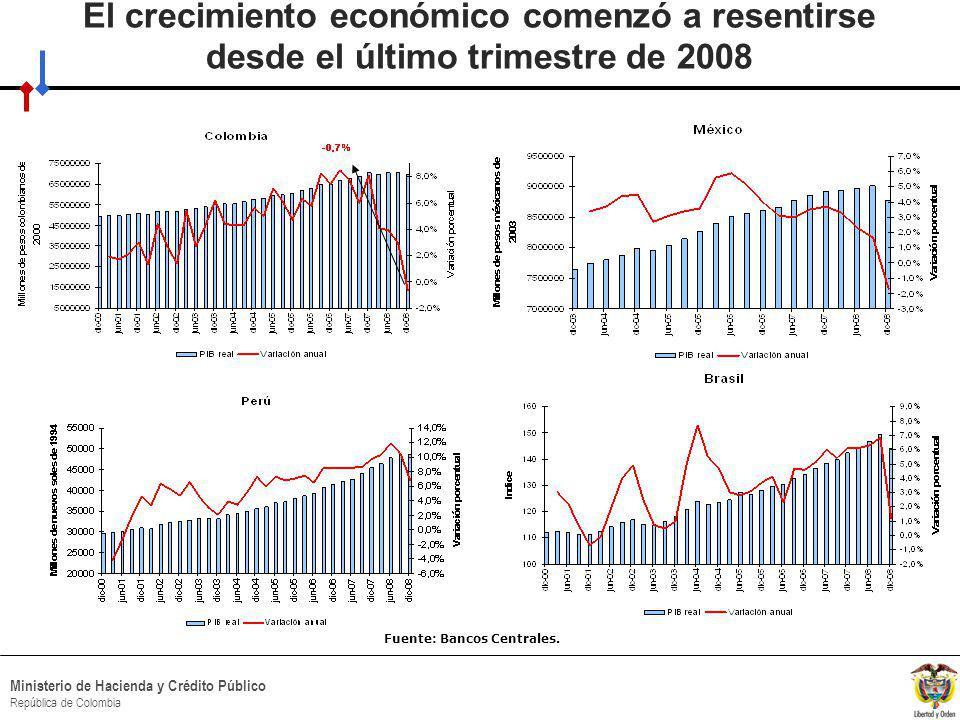 HACIA UN MINISTERIO AGIL, ACERTADO Y CONFIABLE Ministerio de Hacienda y Crédito Público República de Colombia El crecimiento económico comenzó a resentirse desde el último trimestre de 2008 Fuente: Bancos Centrales.
