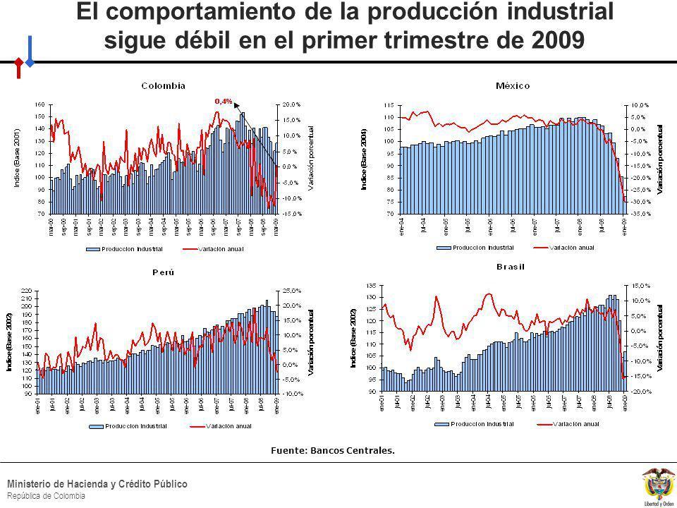 HACIA UN MINISTERIO AGIL, ACERTADO Y CONFIABLE Ministerio de Hacienda y Crédito Público República de Colombia El comportamiento de la producción industrial sigue débil en el primer trimestre de 2009 Fuente: Bancos Centrales.