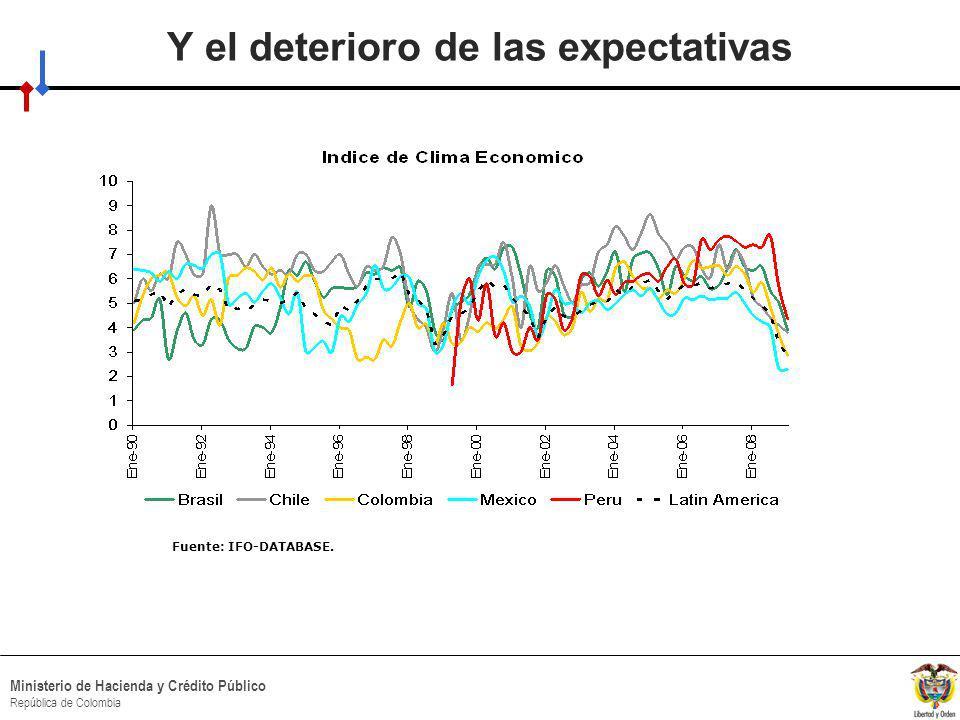 HACIA UN MINISTERIO AGIL, ACERTADO Y CONFIABLE Ministerio de Hacienda y Crédito Público República de Colombia Y el deterioro de las expectativas Fuente: IFO-DATABASE.