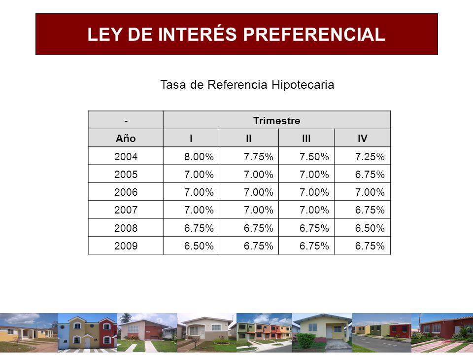 -Trimestre AñoIIIIIIIV 20048.00%7.75%7.50%7.25% 20057.00% 6.75% 20067.00% 20077.00% 6.75% 20086.75% 6.50% 20096.50%6.75% LEY DE INTERÉS PREFERENCIAL T