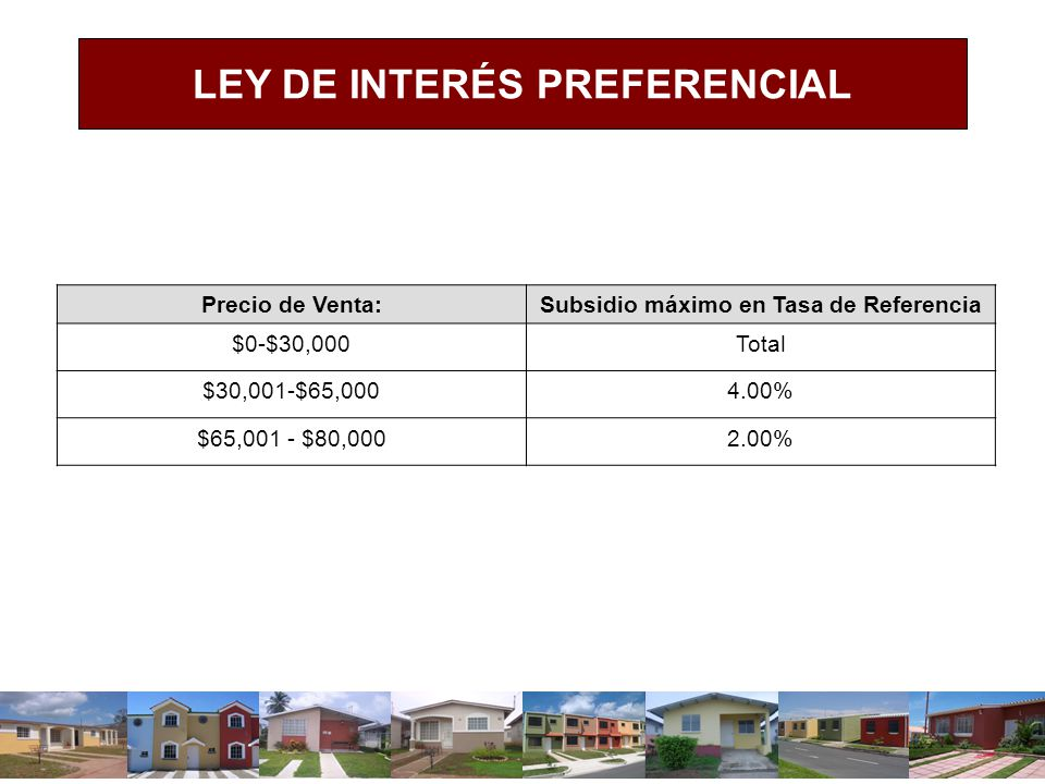 Precio de Venta:Subsidio máximo en Tasa de Referencia $0-$30,000Total $30,001-$65,0004.00% $65,001 - $80,0002.00%