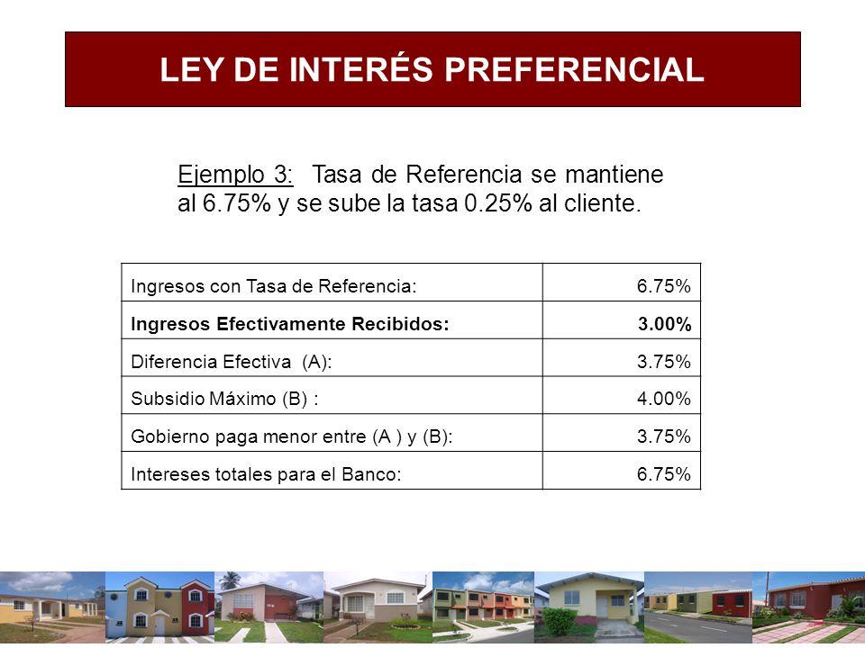 LEY DE INTERÉS PREFERENCIAL Ejemplo 3: Tasa de Referencia se mantiene al 6.75% y se sube la tasa 0.25% al cliente. Ingresos con Tasa de Referencia:6.7