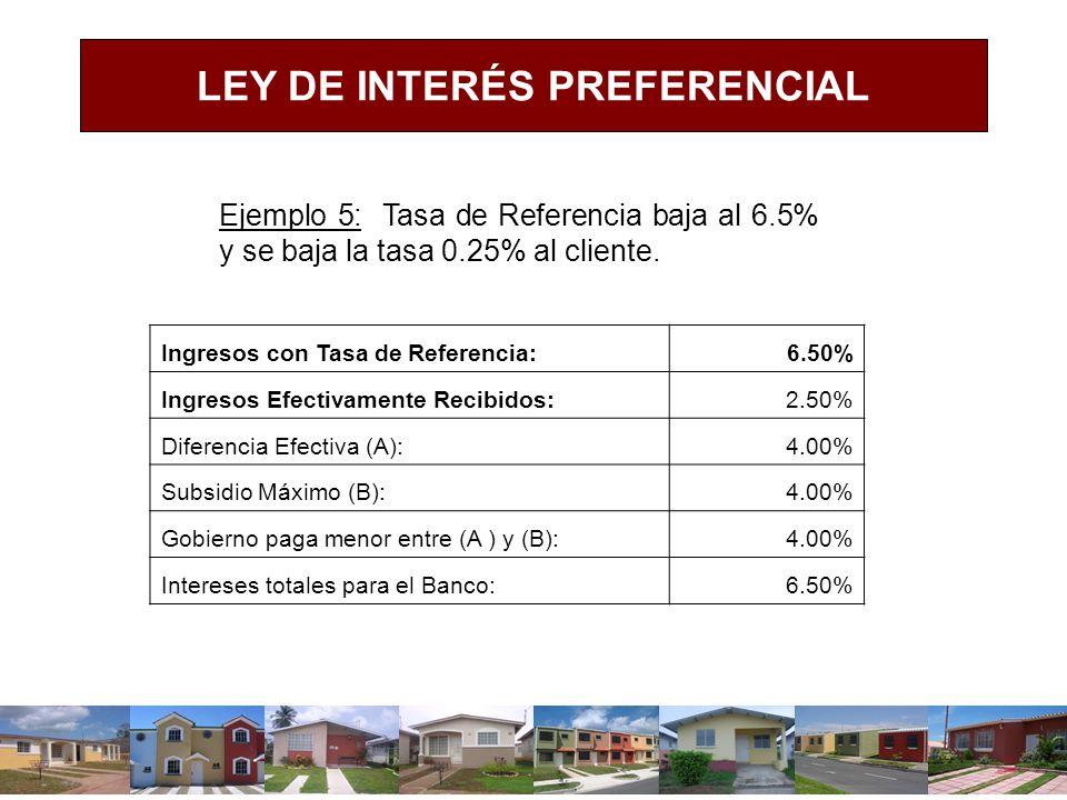 LEY DE INTERÉS PREFERENCIAL Ejemplo 5: Tasa de Referencia baja al 6.5% y se baja la tasa 0.25% al cliente. Ingresos con Tasa de Referencia:6.50% Ingre