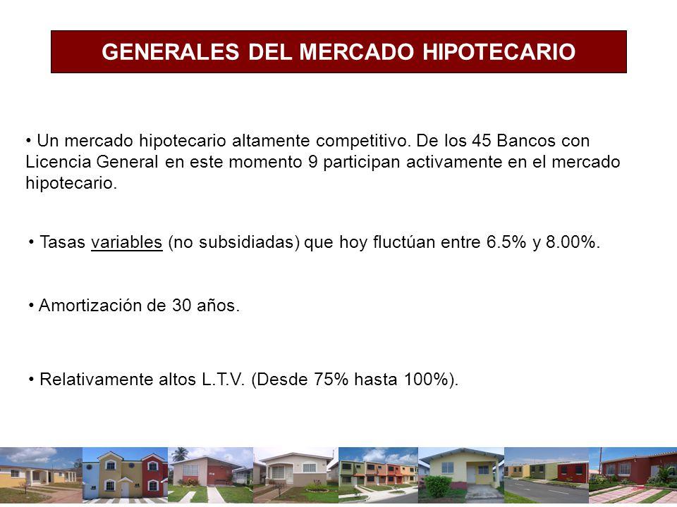 GENERALES DEL MERCADO HIPOTECARIO Un mercado hipotecario altamente competitivo. De los 45 Bancos con Licencia General en este momento 9 participan act