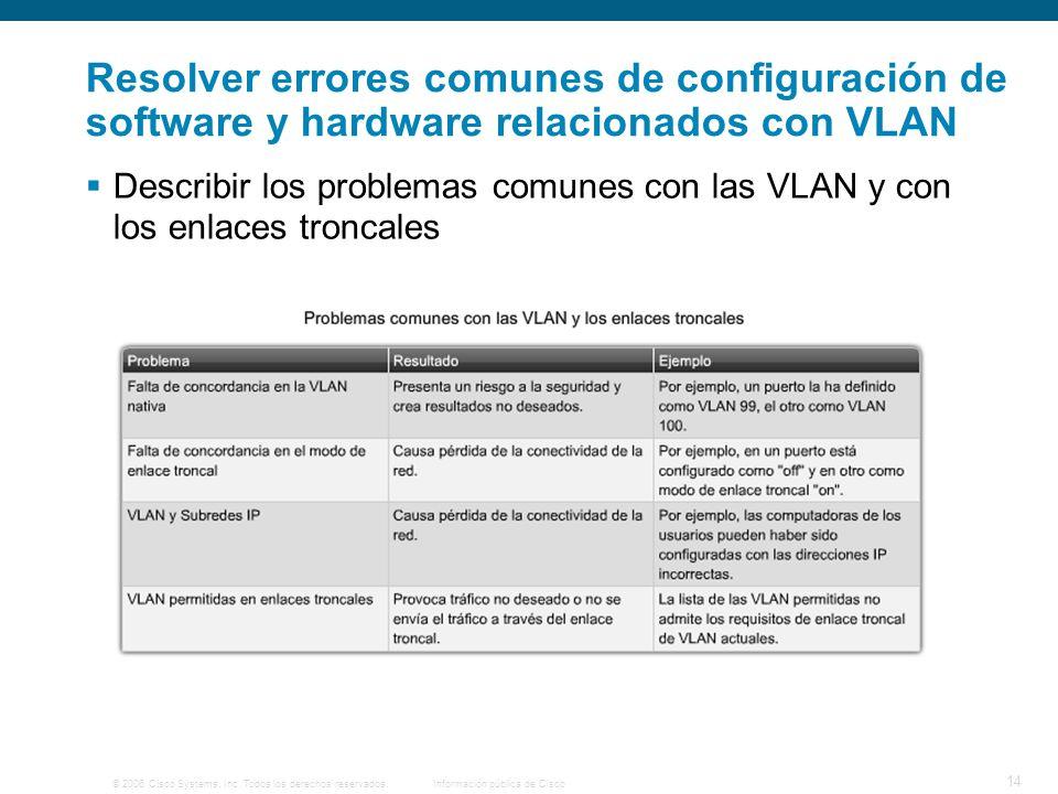 © 2006 Cisco Systems, Inc. Todos los derechos reservados.Información pública de Cisco 14 Resolver errores comunes de configuración de software y hardw