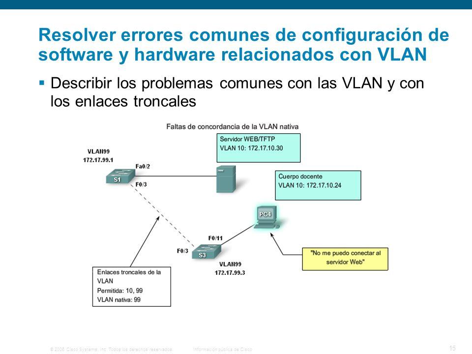 © 2006 Cisco Systems, Inc. Todos los derechos reservados.Información pública de Cisco 15 Describir los problemas comunes con las VLAN y con los enlace