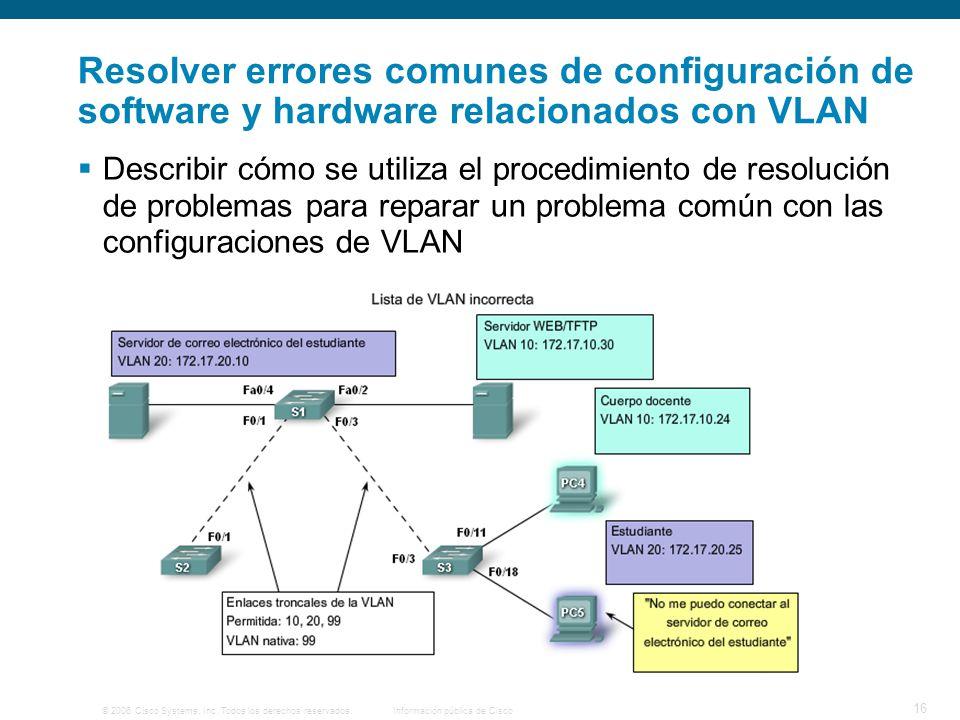 © 2006 Cisco Systems, Inc. Todos los derechos reservados.Información pública de Cisco 16 Describir cómo se utiliza el procedimiento de resolución de p