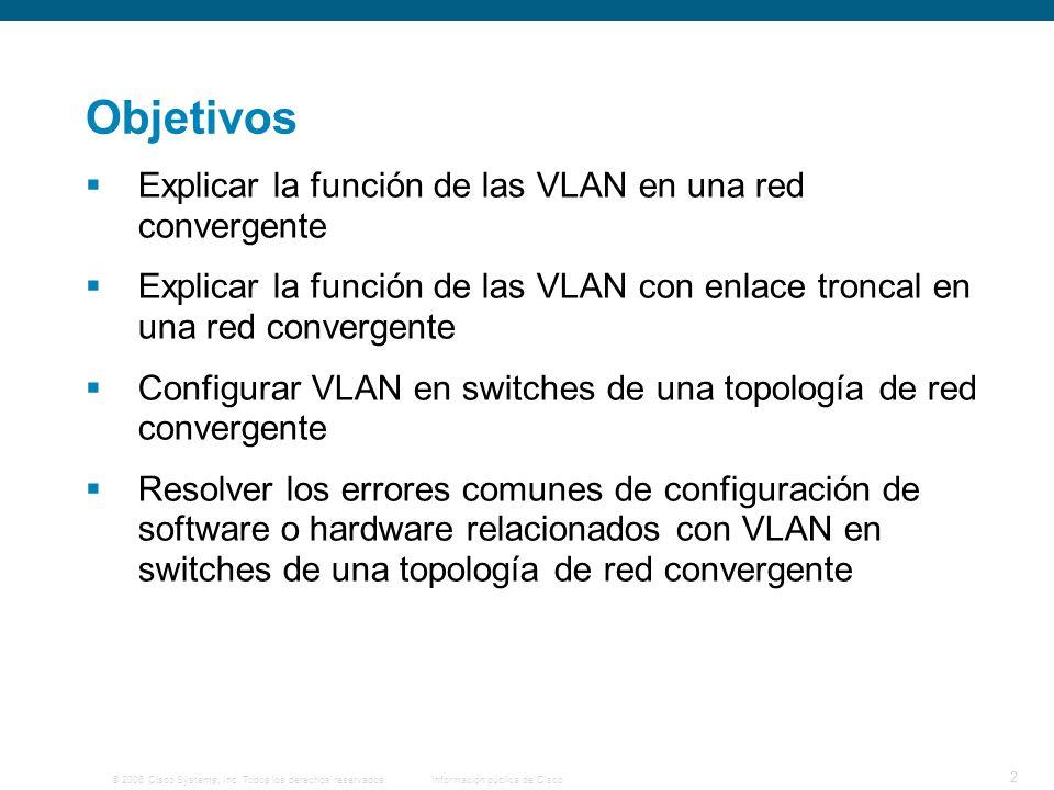 © 2006 Cisco Systems, Inc. Todos los derechos reservados.Información pública de Cisco 2 Objetivos Explicar la función de las VLAN en una red convergen