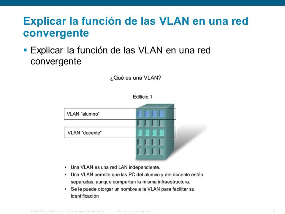 © 2006 Cisco Systems, Inc. Todos los derechos reservados.Información pública de Cisco 3 Explicar la función de las VLAN en una red convergente