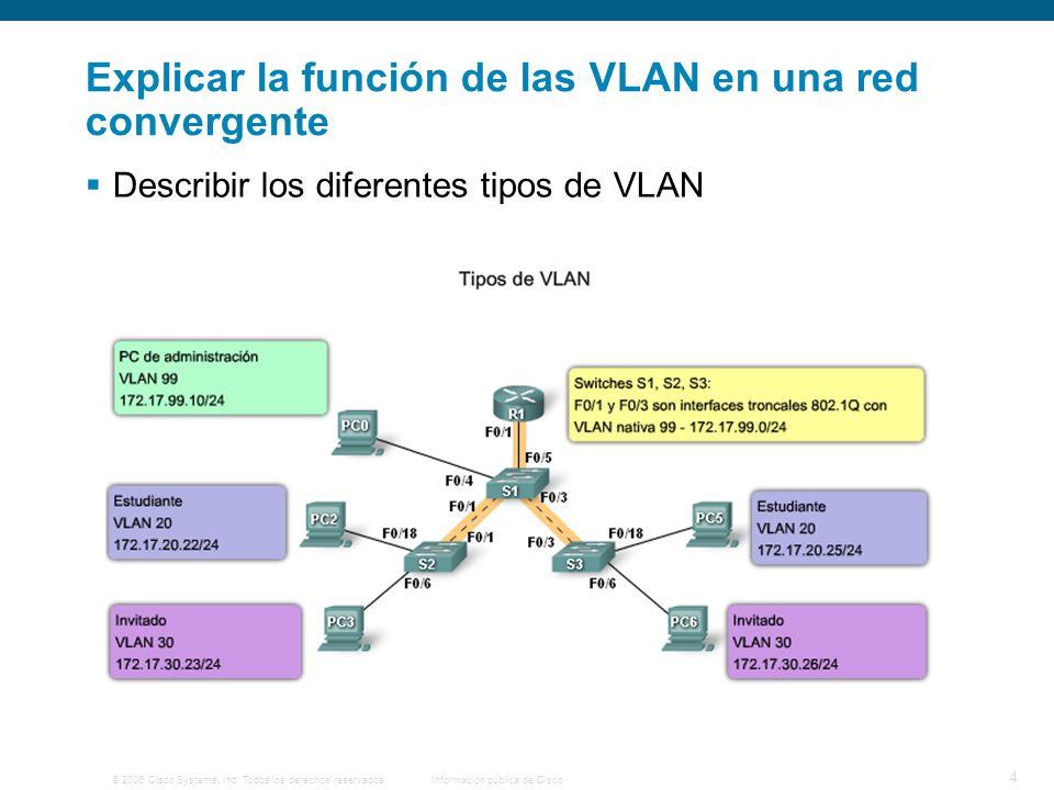 © 2006 Cisco Systems, Inc. Todos los derechos reservados.Información pública de Cisco 4 Explicar la función de las VLAN en una red convergente Describ