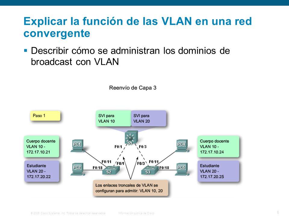 © 2006 Cisco Systems, Inc. Todos los derechos reservados.Información pública de Cisco 6 Explicar la función de las VLAN en una red convergente Describ