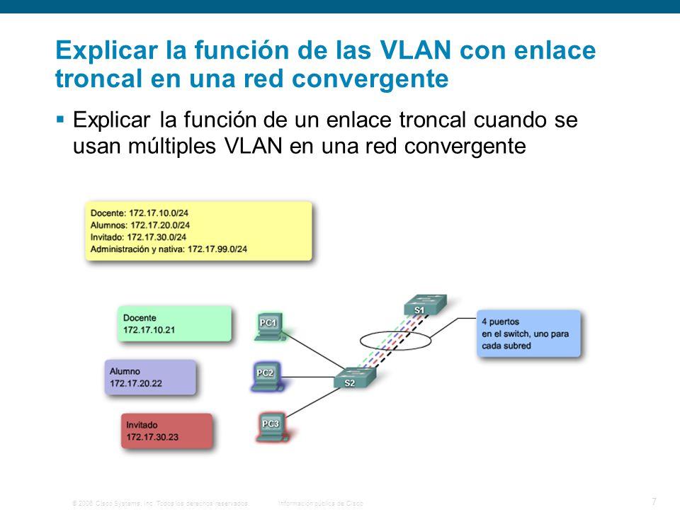 © 2006 Cisco Systems, Inc. Todos los derechos reservados.Información pública de Cisco 7 Explicar la función de las VLAN con enlace troncal en una red