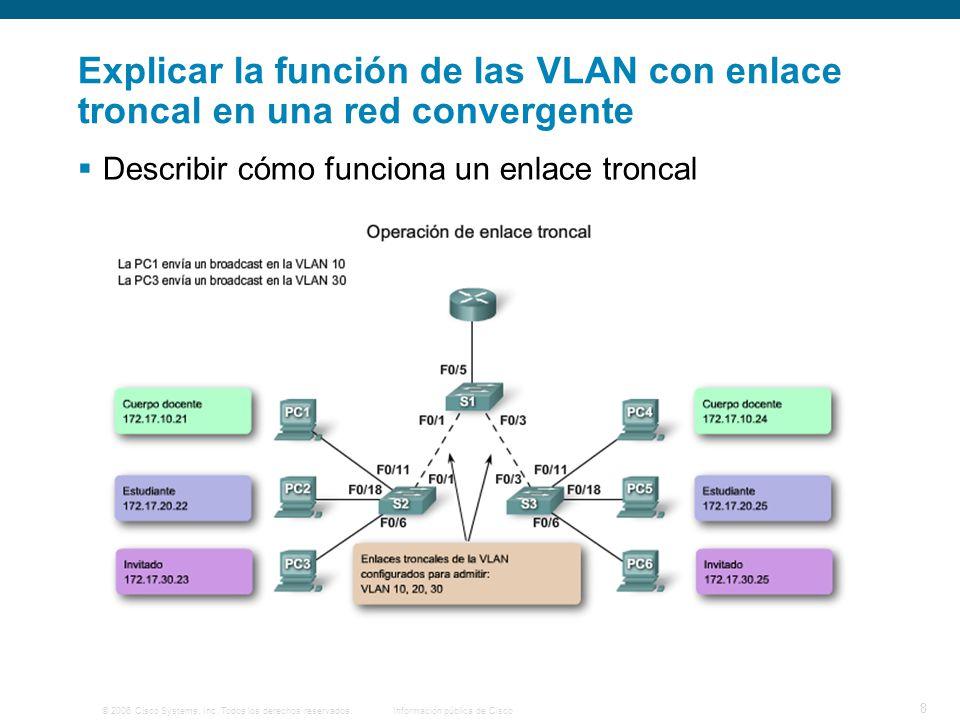 © 2006 Cisco Systems, Inc. Todos los derechos reservados.Información pública de Cisco 8 Explicar la función de las VLAN con enlace troncal en una red