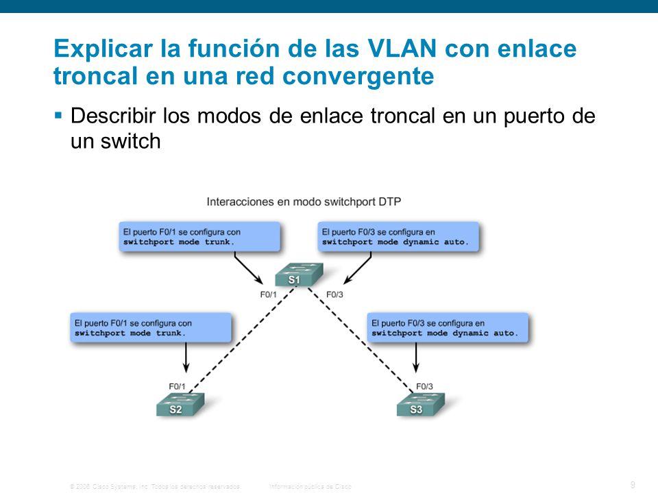 © 2006 Cisco Systems, Inc. Todos los derechos reservados.Información pública de Cisco 9 Explicar la función de las VLAN con enlace troncal en una red