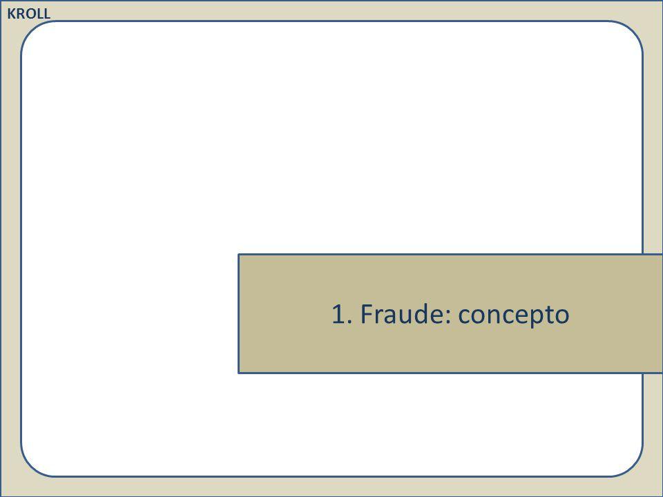 KROLL Dado el impacto de la Industria de Servicios Financieros, vale la pena destacar lo siguiente: KROLL Las modalidades de fraude con mayor incidencia en la Industria de Servicios Financieros son: -Corrupción Interna Privada ( soborno, conflicto intereses, extorsión, gratificaciones en contra de políticas de empresa) -Efectivo en Mano Para su mejor visualización tenemos el siguiente cuadro de frecuencia de modalidades de fraude en Instituciones de Servicios Financieros: 2.