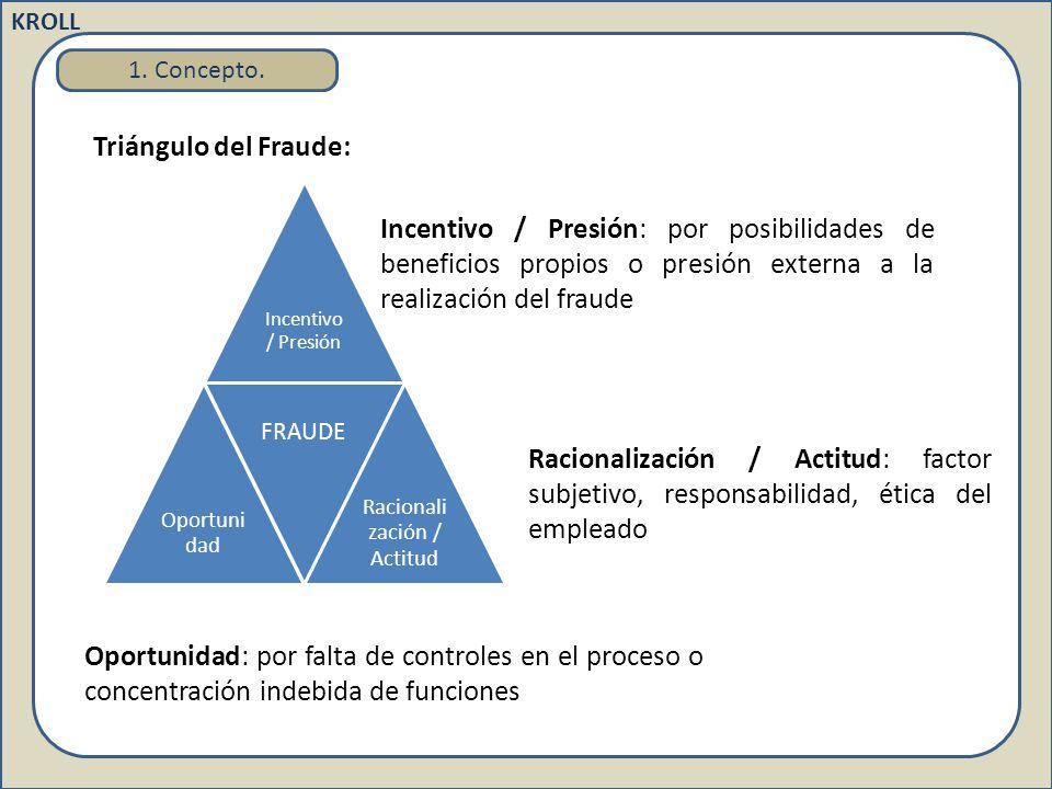 KROLL Perfil del Fraude (FPD) La metodología FPD incorpora el análisis del Triángulo del Fraude presentado anteriormente, una metodología dinámica del fraude y el factor humano en términos de motivadores y detonadores de riesgo.