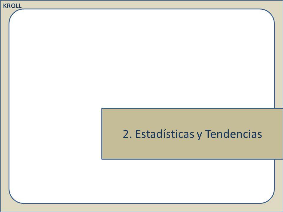 KROLL ALGUNOS CASOS DE KROLL CASO 1 Sector empresa: Industria de plástico Cargo autor: Coordinadora de Nómina (Mujer) Duración del fraude: 36 meses Monto: $ 1.770.000.000 Tipología: la señora responsable de los archivos de pago de nómina y variables de personal realizaba alteraciones en las cuentas y en los pagos de la nómina, introduciendo su cuenta como beneficiaria y luego tapando las acciones con ajustes en los papeles de tesorería para evitar ser descubierta.