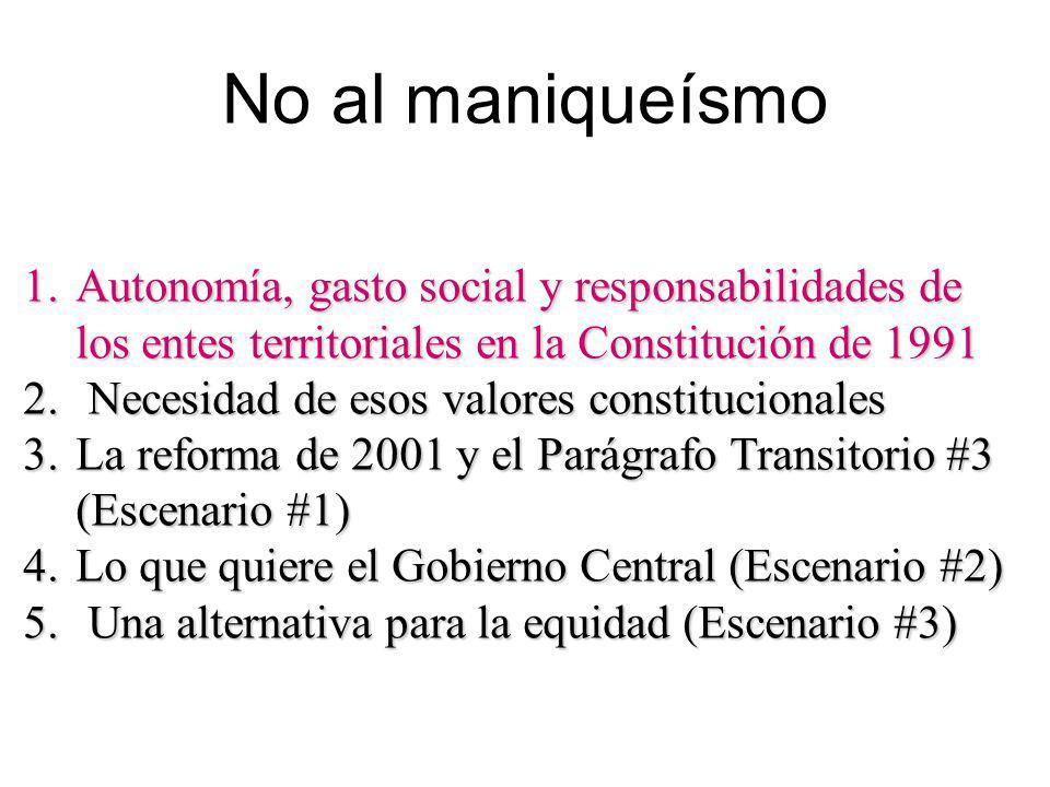 Constitución Política de Colombia TÍTULO I: DE LOS PRINCIPIOS FUNDAMENTALES Artículo 1: Colombia es un Estado Social de derecho organizado en forma de República unitaria, descentralizada, con autonomía de sus entidades territoriales…