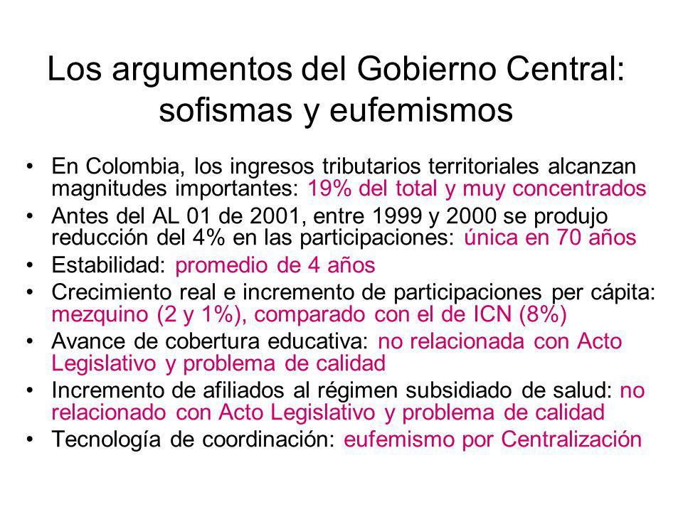 Los argumentos del Gobierno Central: sofismas y eufemismos En Colombia, los ingresos tributarios territoriales alcanzan magnitudes importantes: 19% de