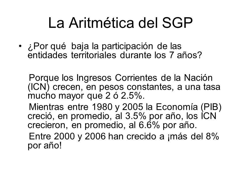 La Aritmética del SGP ¿Por qué baja la participación de las entidades territoriales durante los 7 años? Porque los Ingresos Corrientes de la Nación (I