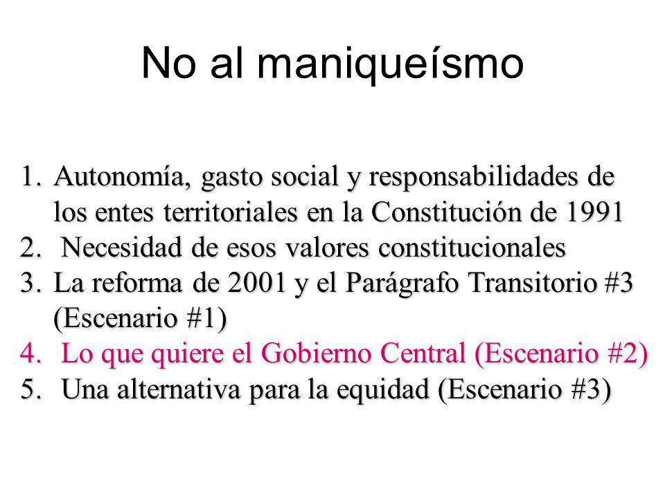No al maniqueísmo 1.Autonomía, gasto social y responsabilidades de los entes territoriales en la Constitución de 1991 2. Necesidad de esos valores con