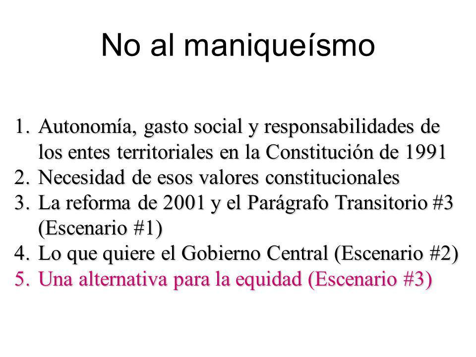 No al maniqueísmo 1.Autonomía, gasto social y responsabilidades de los entes territoriales en la Constitución de 1991 2.Necesidad de esos valores cons