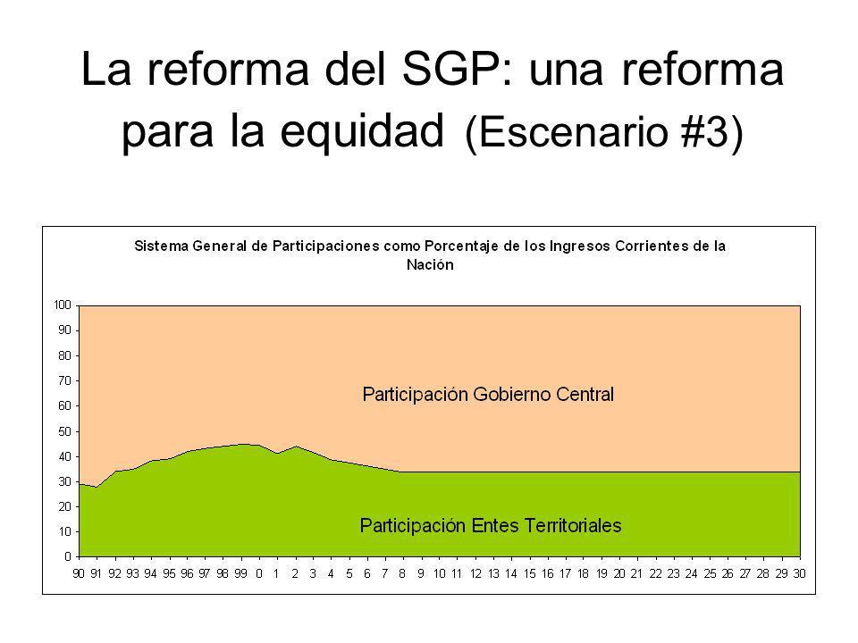 Comparación de Escenarios El siguiente cuadro compara los Escenarios #s 2 y 3 y calcula la diferencia para el SGP.