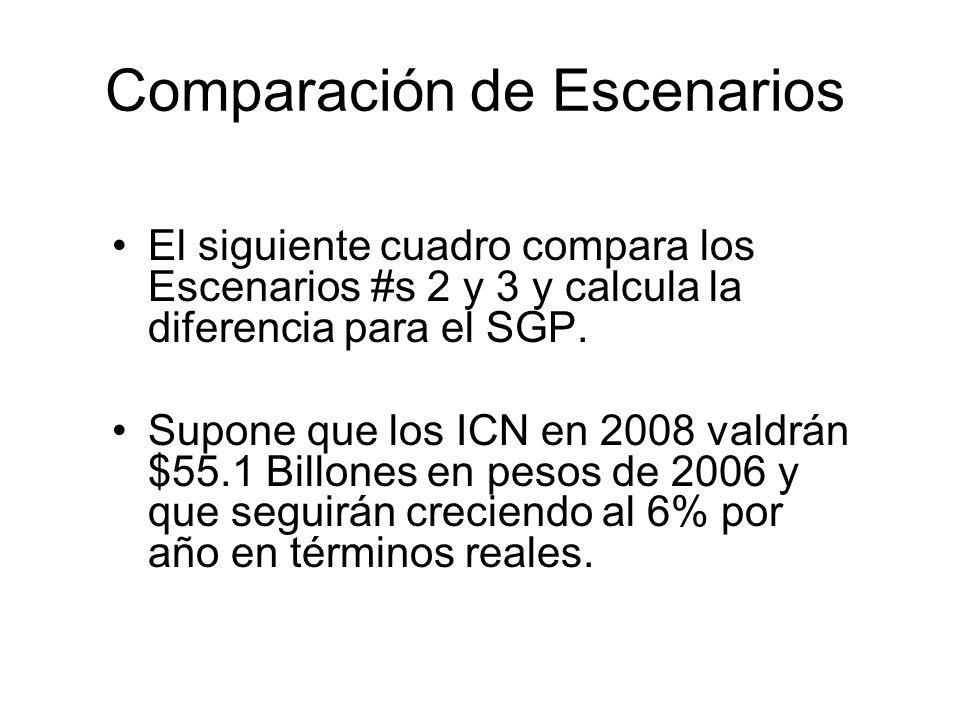 Comparación de Escenarios El siguiente cuadro compara los Escenarios #s 2 y 3 y calcula la diferencia para el SGP. Supone que los ICN en 2008 valdrán