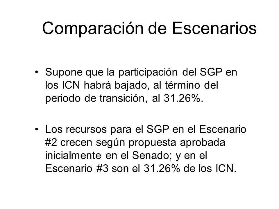 Comparación de Escenarios Supone que la participación del SGP en los ICN habrá bajado, al término del periodo de transición, al 31.26%. Los recursos p
