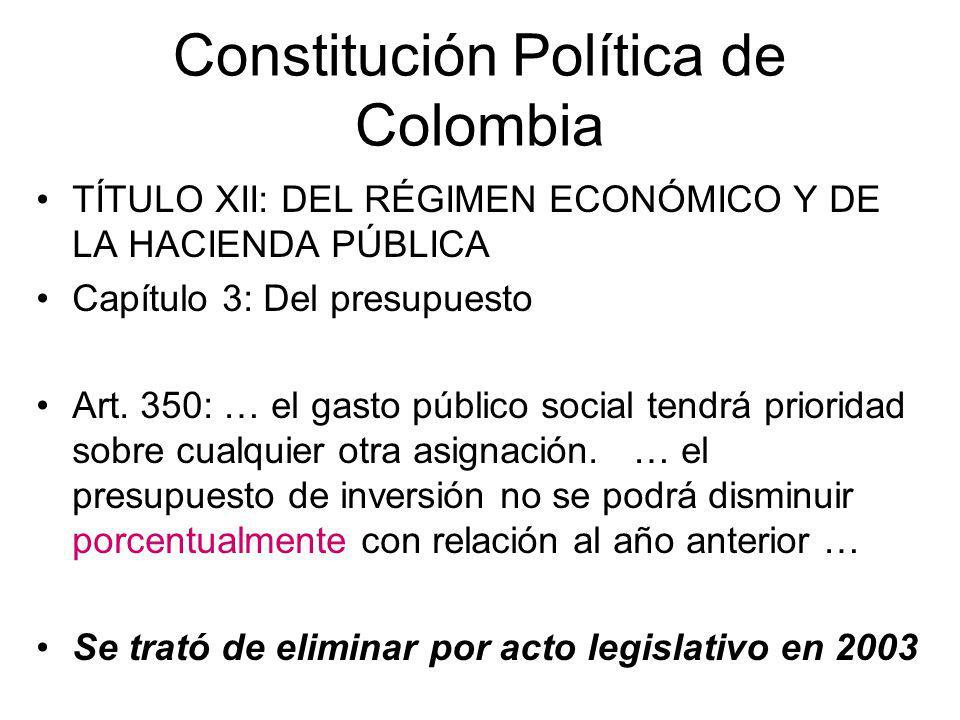 Constitución Política de Colombia TÍTULO XII: DEL RÉGIMEN ECONÓMICO Y DE LA HACIENDA PÚBLICA Capítulo 3: Del presupuesto Art. 350: … el gasto público