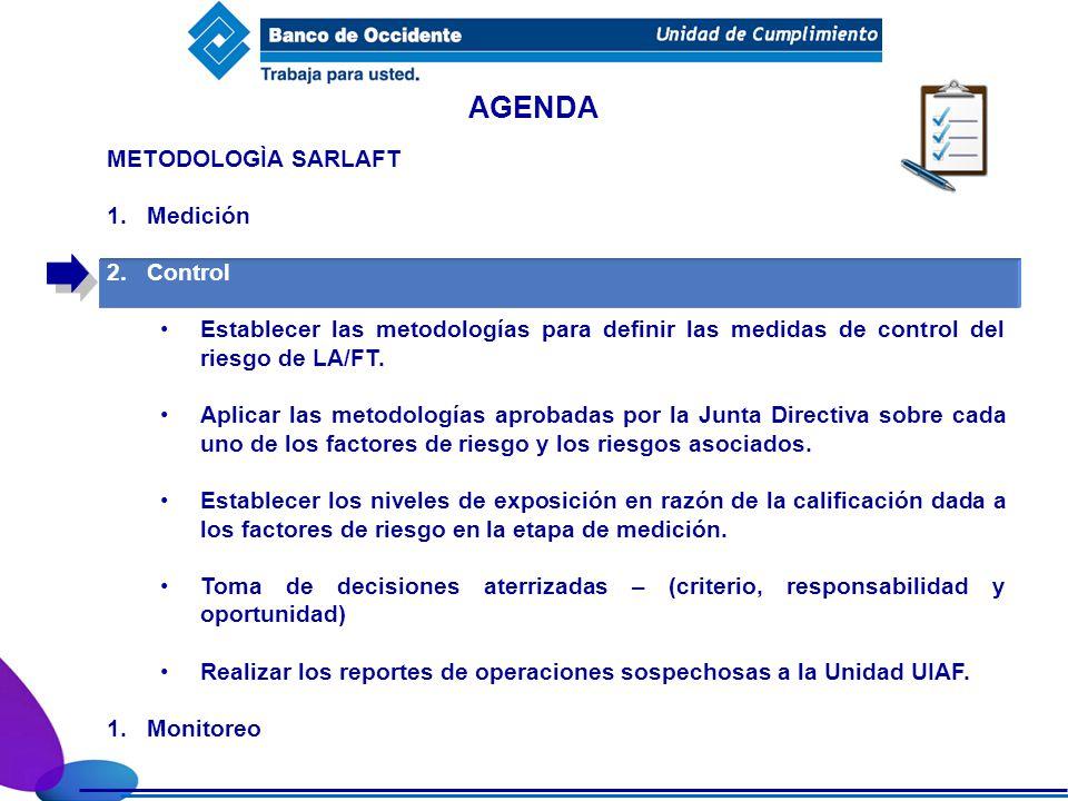 AGENDA METODOLOGÌA SARLAFT 1.Medición 2.Control Establecer las metodologías para definir las medidas de control del riesgo de LA/FT. Aplicar las metod