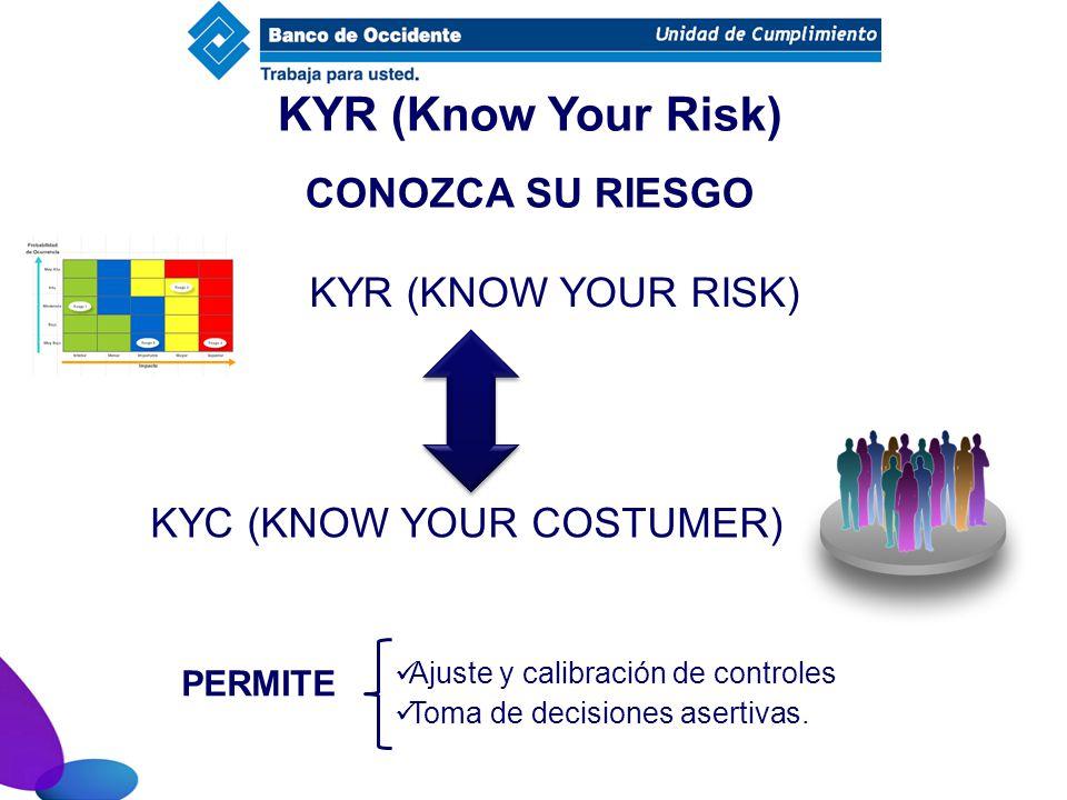KYR (KNOW YOUR RISK) KYR (Know Your Risk) CONOZCA SU RIESGO KYC (KNOW YOUR COSTUMER) PERMITE Ajuste y calibración de controles Toma de decisiones aser