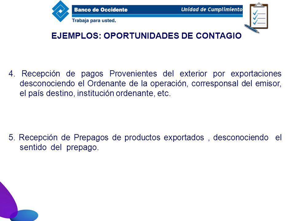 4. Recepción de pagos Provenientes del exterior por exportaciones desconociendo el Ordenante de la operación, corresponsal del emisor, el país destino