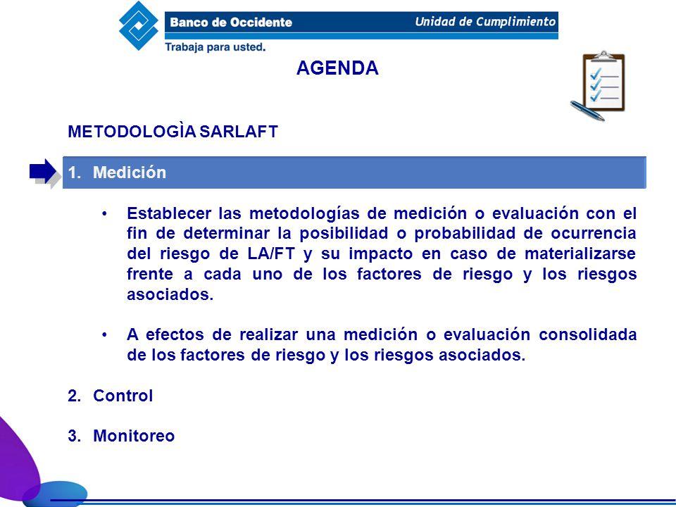 METODOLOGÌA SARLAFT 1.Medición Establecer las metodologías de medición o evaluación con el fin de determinar la posibilidad o probabilidad de ocurrenc