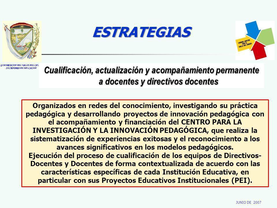 GOBERNACION DEL VALLE DEL CAUCA SECRETARIA DE EDUCACION JUNIO DE 2007 ESTRATEGIAS Cualificación, actualización y acompañamiento permanente a docentes y directivos docentes Organizados en redes del conocimiento, investigando su práctica pedagógica y desarrollando proyectos de innovación pedagógica con el acompañamiento y financiación del CENTRO PARA LA INVESTIGACIÓN Y LA INNOVACIÓN PEDAGÓGICA, que realiza la sistematización de experiencias exitosas y el reconocimiento a los avances significativos en los modelos pedagógicos.