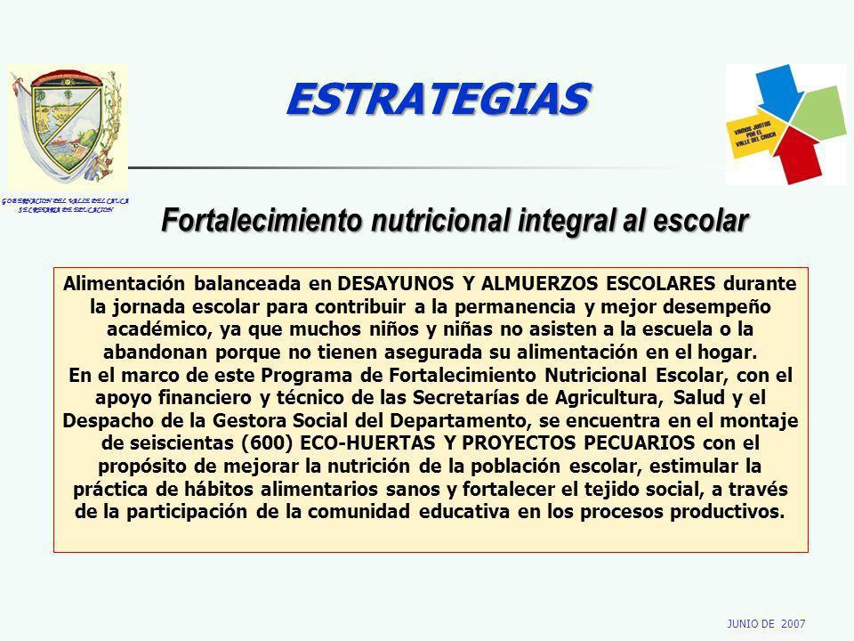 GOBERNACION DEL VALLE DEL CAUCA SECRETARIA DE EDUCACION JUNIO DE 2007 ESTRATEGIAS Fortalecimiento nutricional integral al escolar Alimentación balance