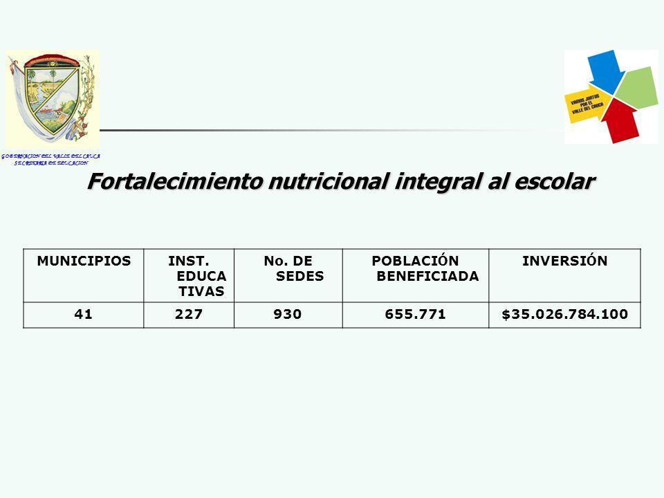 GOBERNACION DEL VALLE DEL CAUCA SECRETARIA DE EDUCACION Fortalecimiento nutricional integral al escolar MUNICIPIOSINST.