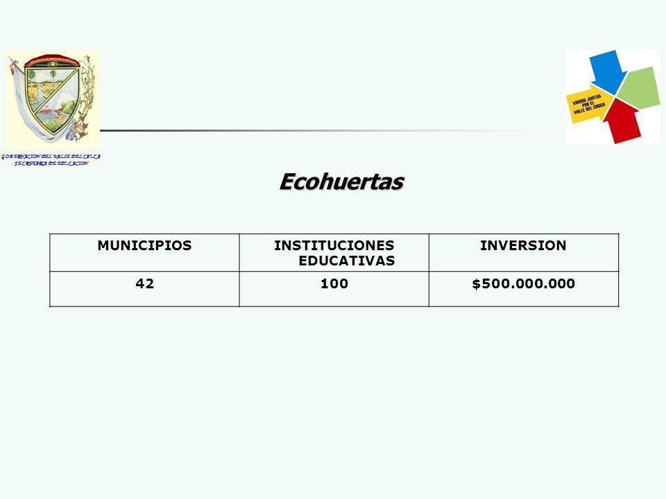 GOBERNACION DEL VALLE DEL CAUCA SECRETARIA DE EDUCACION Ecohuertas MUNICIPIOSINSTITUCIONES EDUCATIVAS INVERSION 42100$500.000.000