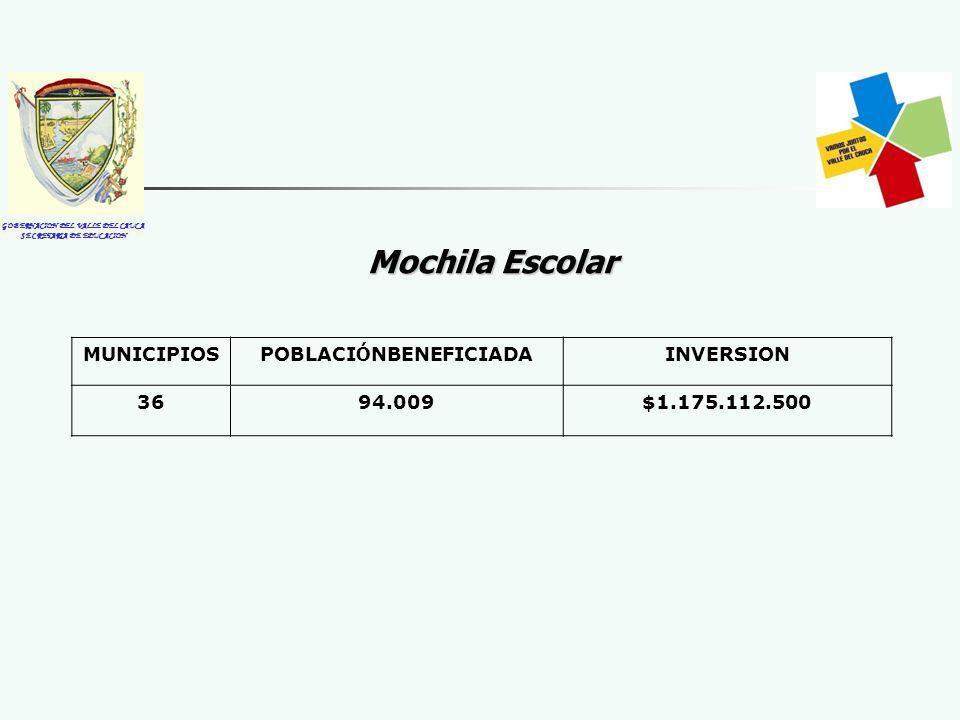 GOBERNACION DEL VALLE DEL CAUCA SECRETARIA DE EDUCACION Mochila Escolar MUNICIPIOSPOBLACI Ó NBENEFICIADAINVERSION 3694.009$1.175.112.500