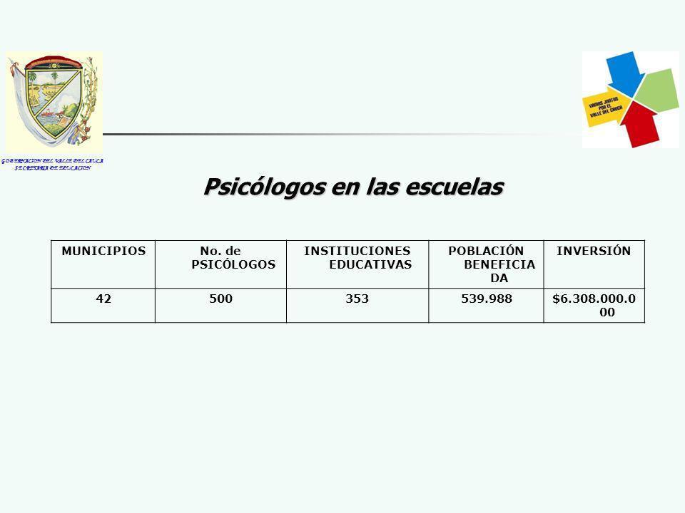 GOBERNACION DEL VALLE DEL CAUCA SECRETARIA DE EDUCACION Psicólogos en las escuelas MUNICIPIOSNo.