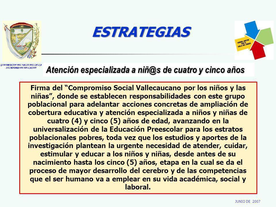 GOBERNACION DEL VALLE DEL CAUCA SECRETARIA DE EDUCACION JUNIO DE 2007 ESTRATEGIAS Atención especializada a niñ@s de cuatro y cinco años Firma del Comp
