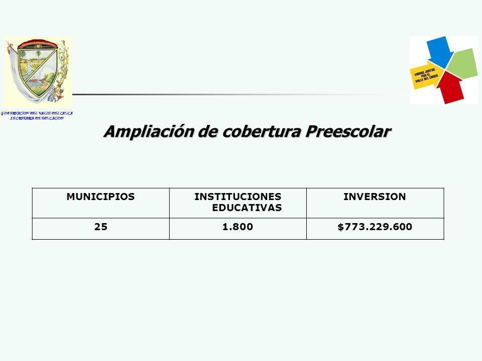 GOBERNACION DEL VALLE DEL CAUCA SECRETARIA DE EDUCACION Ampliación de cobertura Preescolar MUNICIPIOSINSTITUCIONES EDUCATIVAS INVERSION 251.800$773.229.600