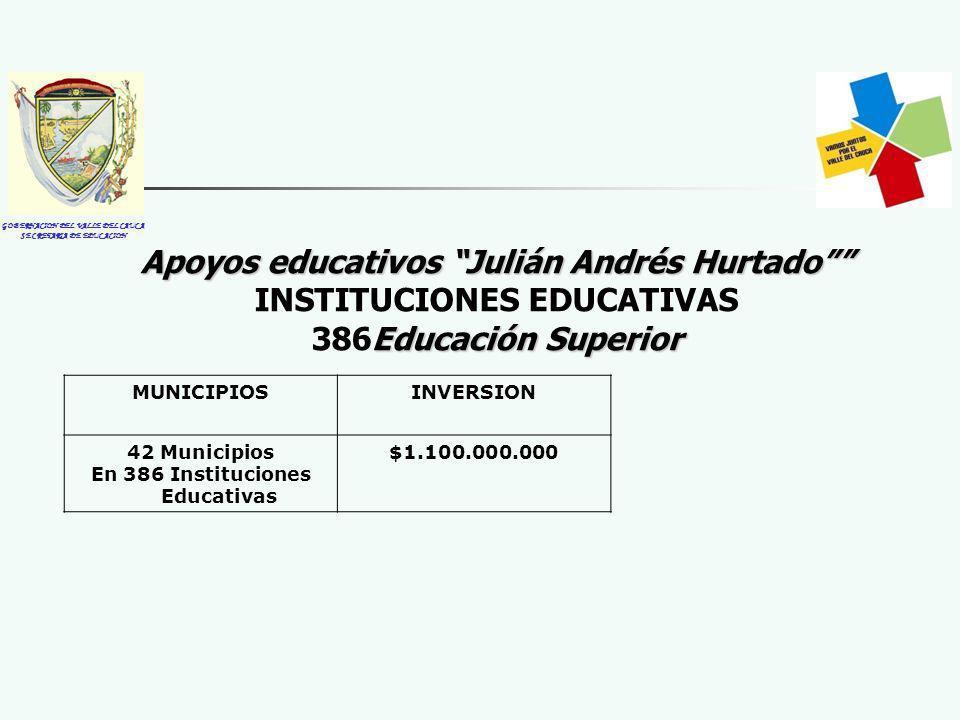 GOBERNACION DEL VALLE DEL CAUCA SECRETARIA DE EDUCACION Apoyos educativos Julián Andrés Hurtado INSTITUCIONES EDUCATIVAS Educación Superior 386Educación Superior MUNICIPIOSINVERSION 42 Municipios En 386 Instituciones Educativas $1.100.000.000