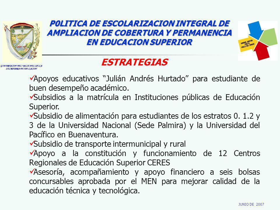 GOBERNACION DEL VALLE DEL CAUCA SECRETARIA DE EDUCACION JUNIO DE 2007 P0LITICA DE ESCOLARIZACION INTEGRAL DE AMPLIACION DE COBERTURA Y PERMANENCIA EN EDUCACION SUPERIOR ESTRATEGIAS Apoyos educativos Julián Andrés Hurtado para estudiante de buen desempeño académico.