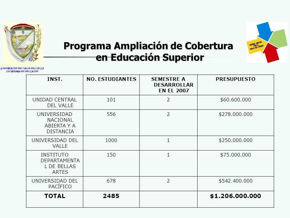 GOBERNACION DEL VALLE DEL CAUCA SECRETARIA DE EDUCACION INST.NO.