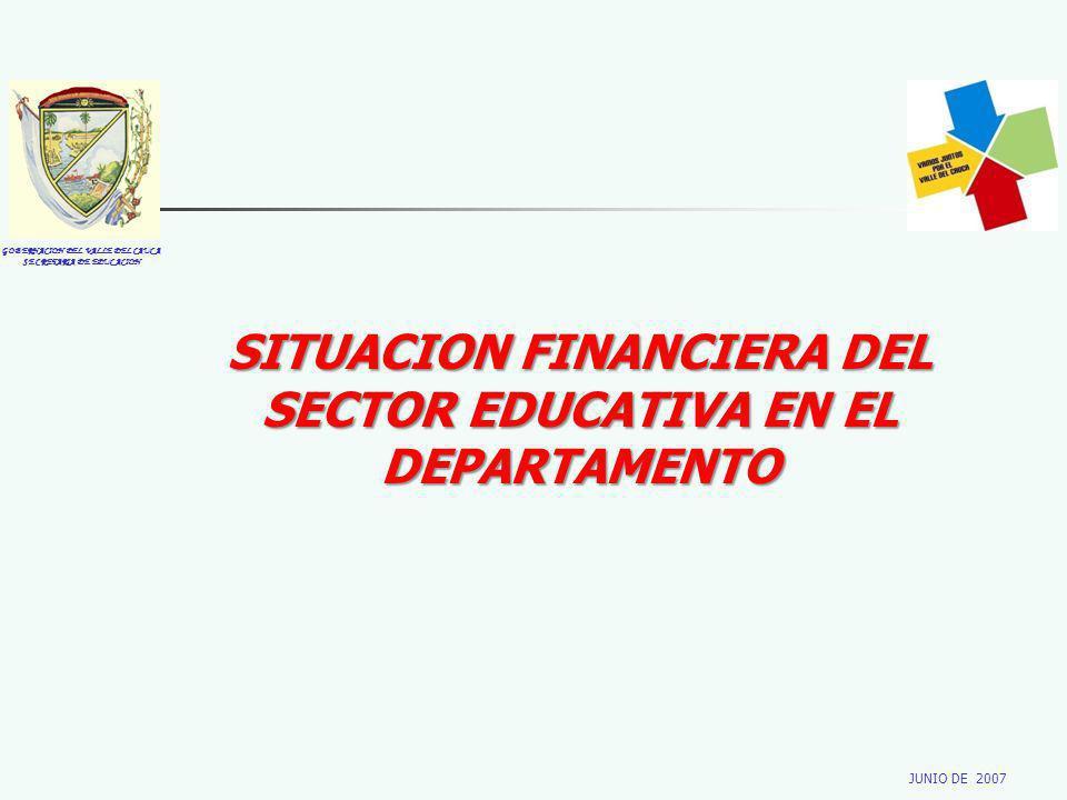 GOBERNACION DEL VALLE DEL CAUCA SECRETARIA DE EDUCACION JUNIO DE 2007 SITUACION FINANCIERA DEL SECTOR EDUCATIVA EN EL DEPARTAMENTO