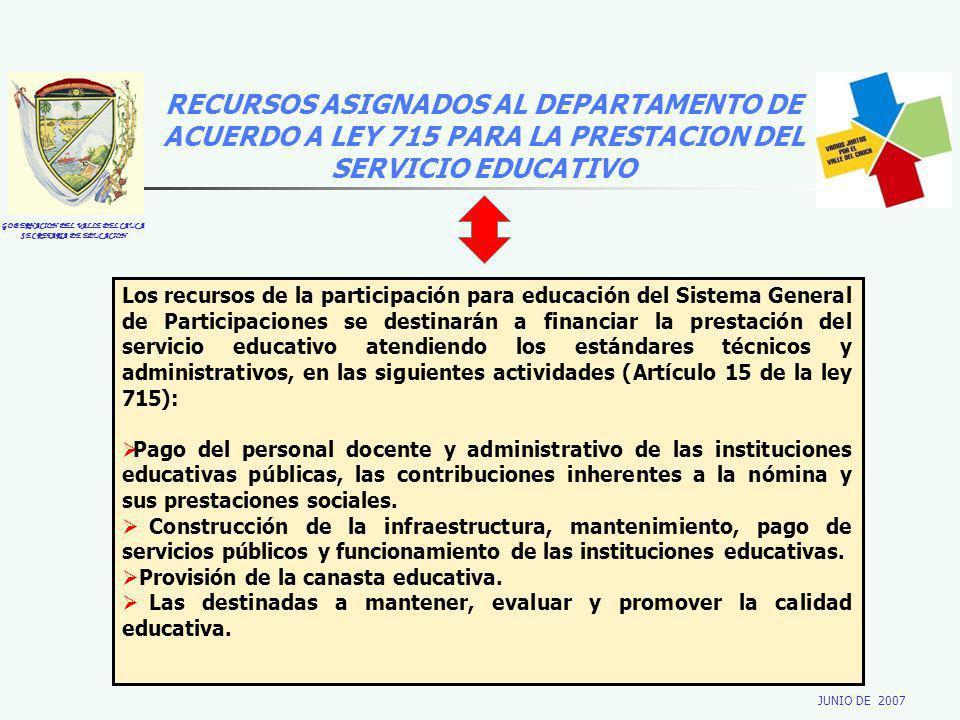 GOBERNACION DEL VALLE DEL CAUCA SECRETARIA DE EDUCACION JUNIO DE 2007 RECURSOS ASIGNADOS AL DEPARTAMENTO DE ACUERDO A LEY 715 PARA LA PRESTACION DEL SERVICIO EDUCATIVO Los recursos de la participación para educación del Sistema General de Participaciones se destinarán a financiar la prestación del servicio educativo atendiendo los estándares técnicos y administrativos, en las siguientes actividades (Artículo 15 de la ley 715): Pago del personal docente y administrativo de las instituciones educativas públicas, las contribuciones inherentes a la nómina y sus prestaciones sociales.