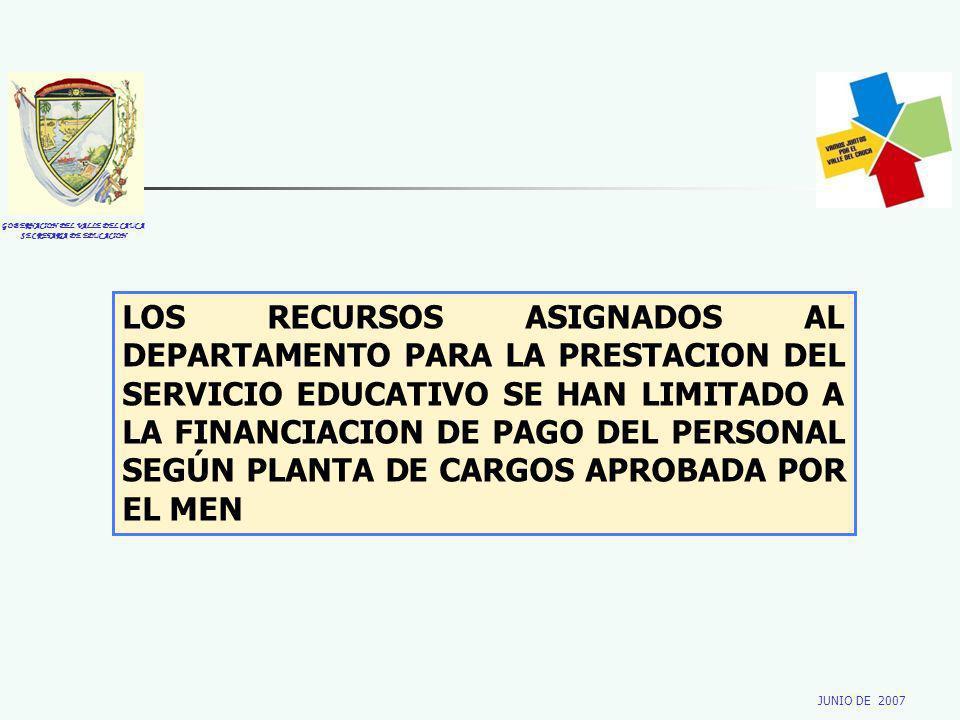 GOBERNACION DEL VALLE DEL CAUCA SECRETARIA DE EDUCACION JUNIO DE 2007 LOS RECURSOS ASIGNADOS AL DEPARTAMENTO PARA LA PRESTACION DEL SERVICIO EDUCATIVO SE HAN LIMITADO A LA FINANCIACION DE PAGO DEL PERSONAL SEGÚN PLANTA DE CARGOS APROBADA POR EL MEN